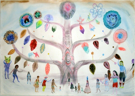 collaboration_tree