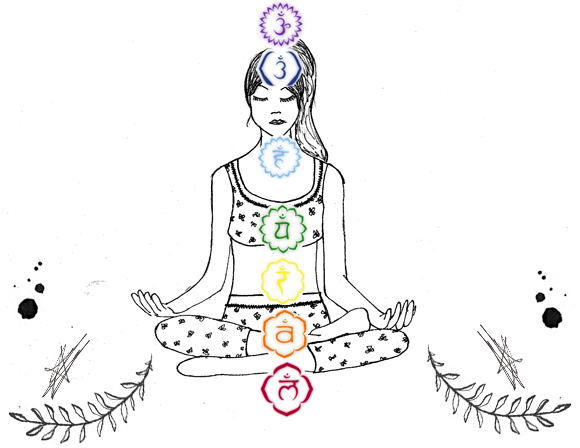 Post image for The Seven Chakras For A Better You