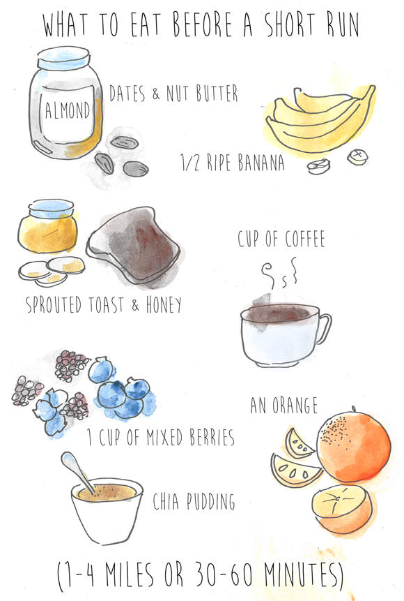 What Foods To Eat When Running